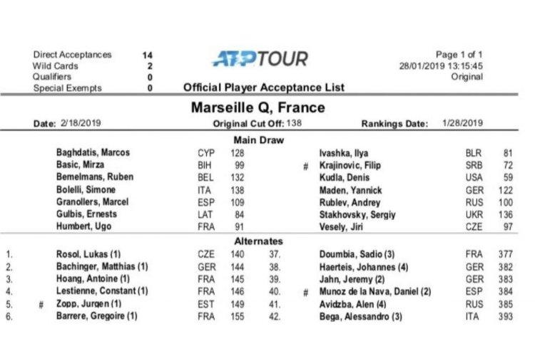 Liste des joueurs 2019 - © Open 13 Provence