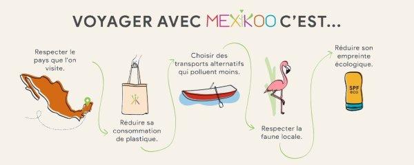 MEXIKOO